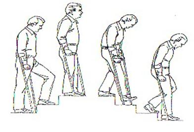 how to stand on crutches