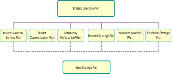 an overview of healthcare marketing plan Start studying chapter 2 (the marketing plan) learn vocabulary, terms, and more with flashcards, games, and other study tools.