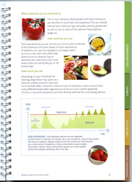 The RPAH Elimination Diet Handbook with food and shopping ...